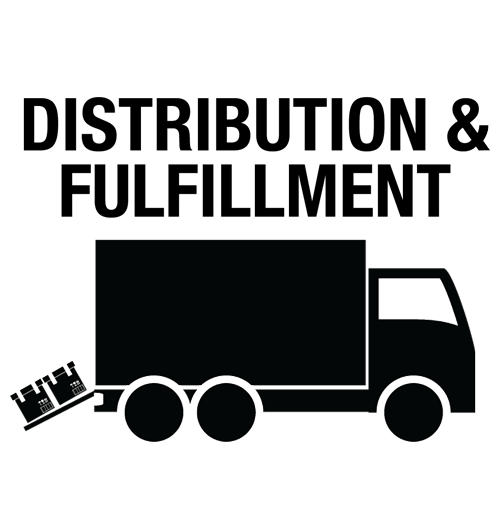 Distribution, fulfillment and delivery of retail goods to customers and vendors