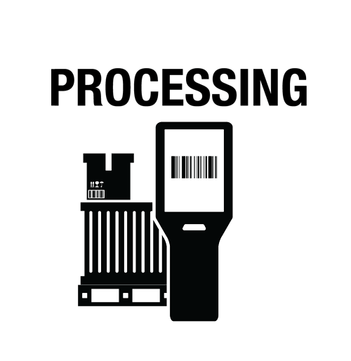 Inventory processing and management