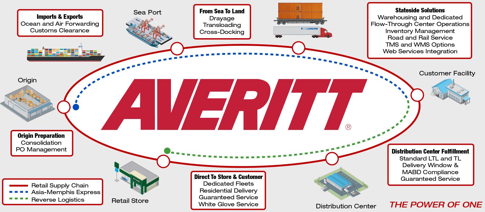 retail-supply-chain-slider.png